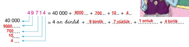 4. Sınıf Yakın Çağ Yayınları Matematik Ders Kitabı 25. Sayfa Cevapları Doğal Sayılar