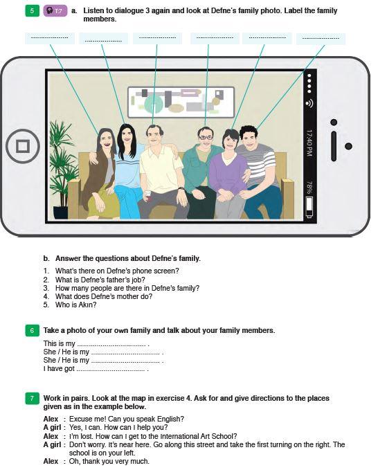 9 Sınıf Ingilizce Ders Kitabı Meb Yayınları Sayfa 21 Ders Ve